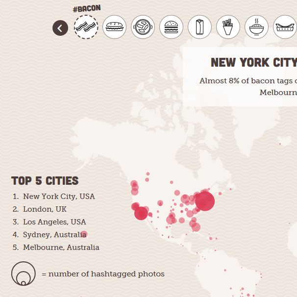 """The capitals of bacon. The text box says: """"Almost 8% of bacon came from NYC, London, LA, Sydney and Melbourne..."""""""