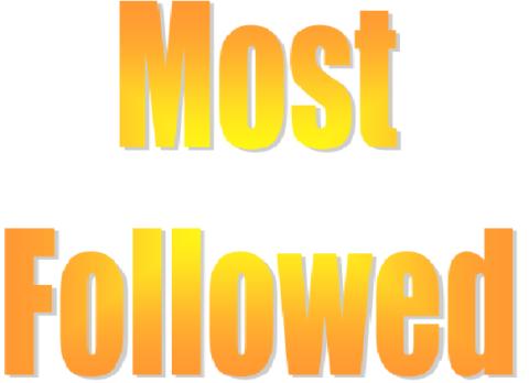 Most Followed