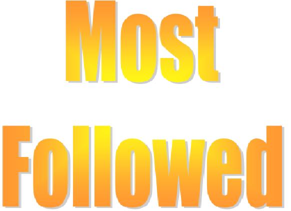 101 List of most-followed Instagram accounts